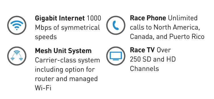 Tv Service Providers >> Service Provider Options Openfiber